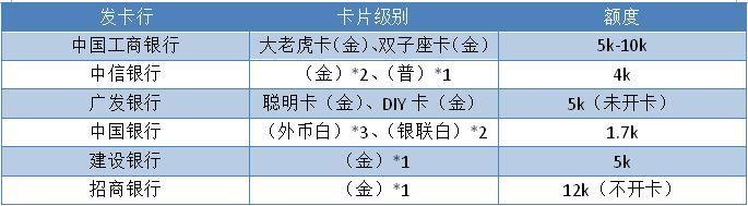 TV Viewer (自考福大应用心理学)